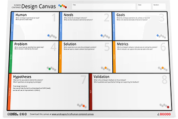 Human-Centered Design Canvas - Andrea Picchi
